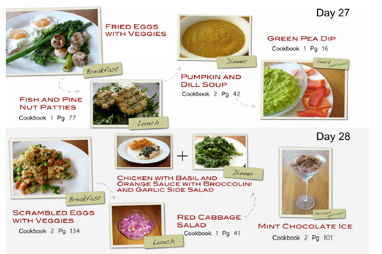 paleo hacks meal plan Easiest Meal Planning Ever!